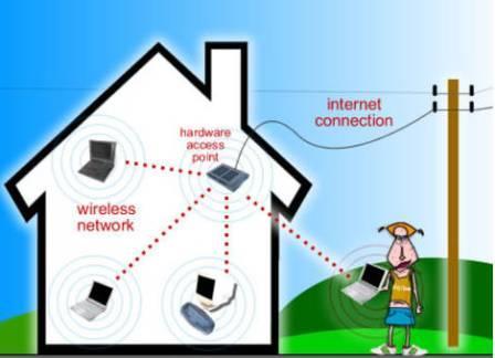 точка доступа в интернет