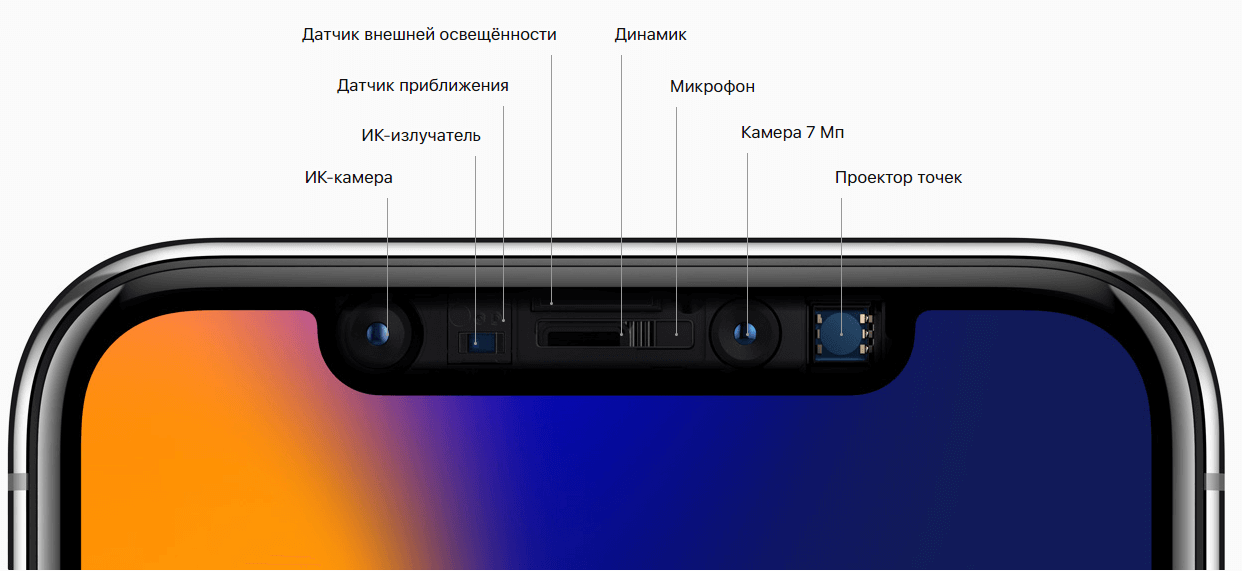 Фронтальная камера Айфон 10
