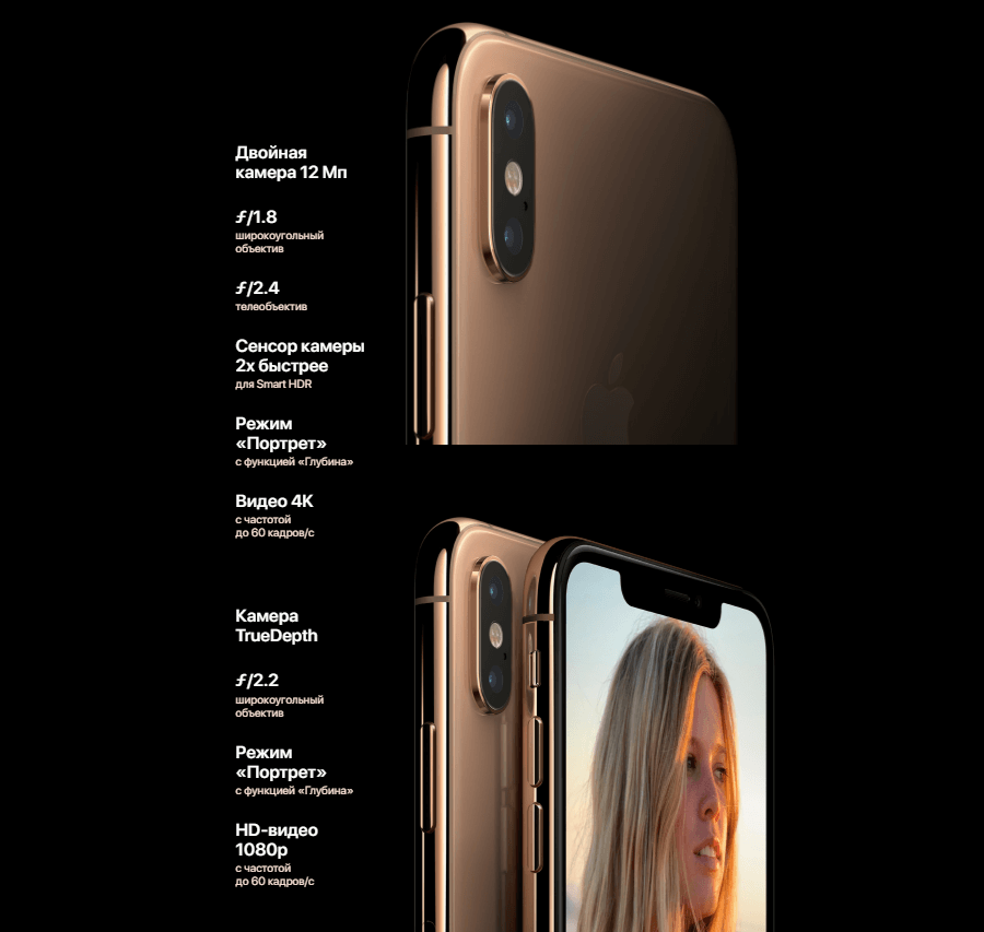 Камеры Iphone XS