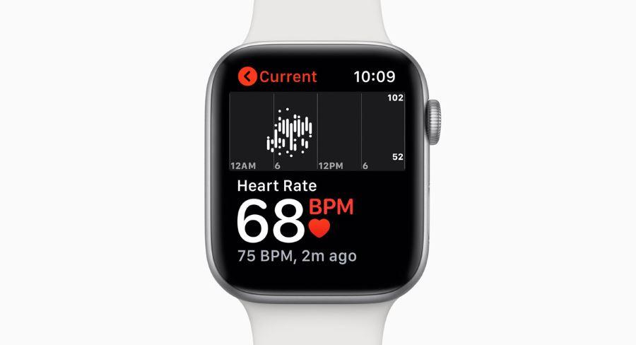 Измерение пульса Apple Watch 4