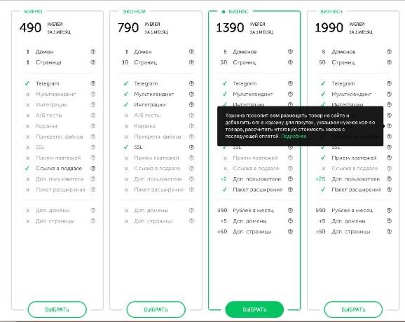 Обзор конструктора сайтов Platform LP