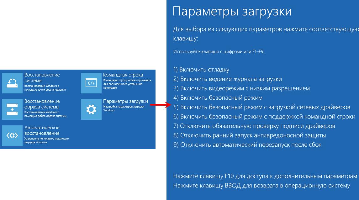 Включить режим отладки Windows