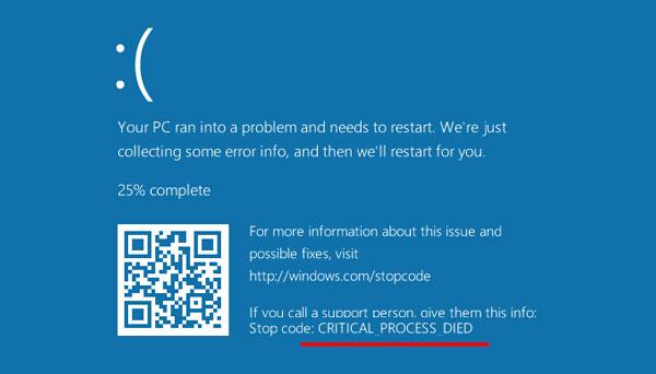 Ошибка CRITICAL PROCESS DIED Windows 10: решение проблемы