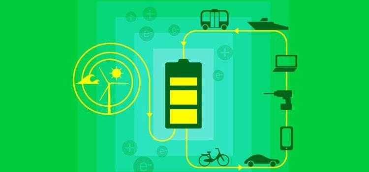 Десятикратное увеличение ёмкости литиевых батарей с помощью красного фосфора